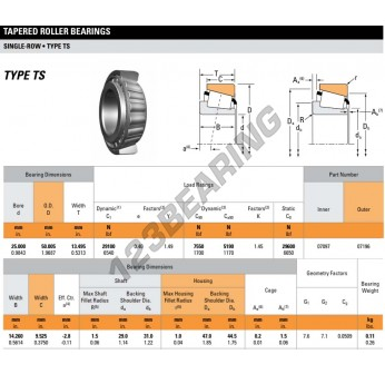 07097-07196-TIMKEN - 25x50.01x13.5 mm
