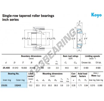 15101-15243-KOYO - 25.4x61.91x19.05 mm