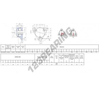 FNL-508-B-C-2208-K-H308-E-SKF