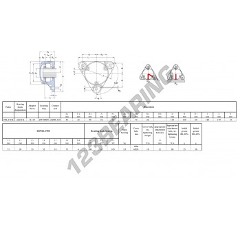 FNL-510-B-22210-K-H310-SKF
