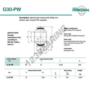 DG30-PW-DURBAL - 30x55x25 mm