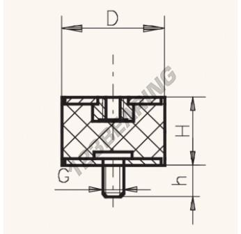 MF7555-12 - M12x75x55 mm