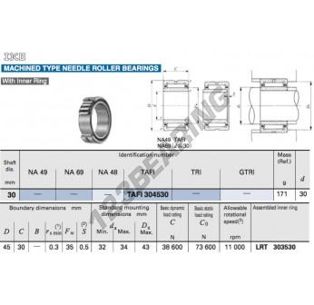 TAFI304530-IKO