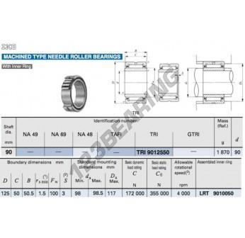 TRI9012550-IKO